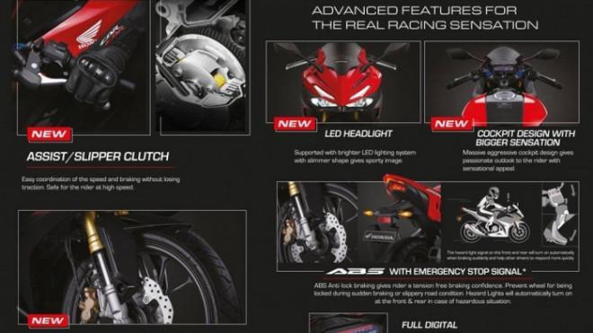 Honda CBR150R, gia xe CBR150R 2021