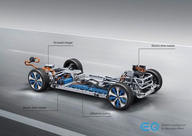 xe dien mercedes 2022, gia xe eqc 400, mercedes-benz-eqc-2022